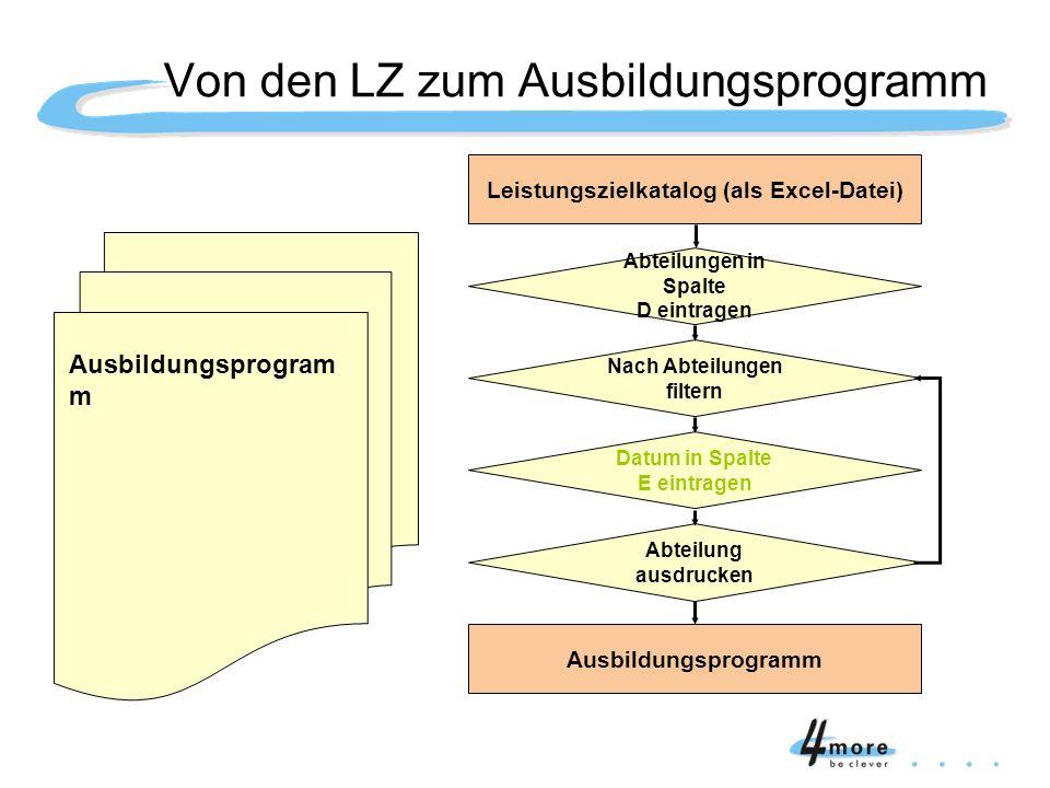 Von den LZ zum Ausbildungsprogramm
