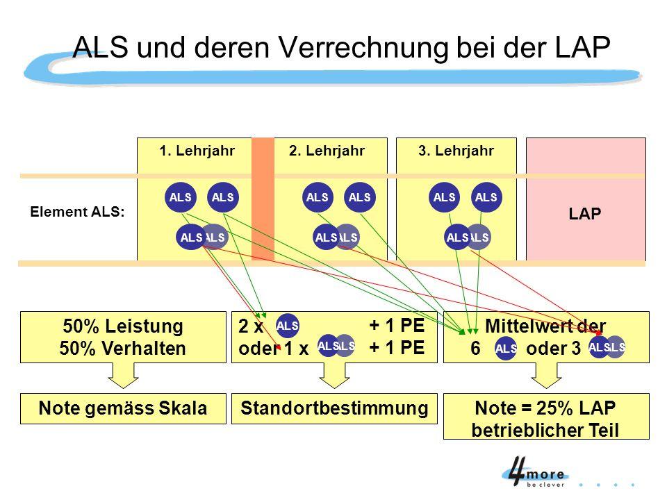 ALS und deren Verrechnung bei der LAP