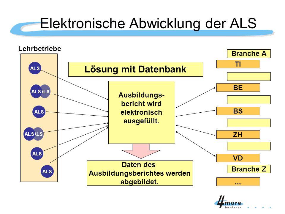 Elektronische Abwicklung der ALS