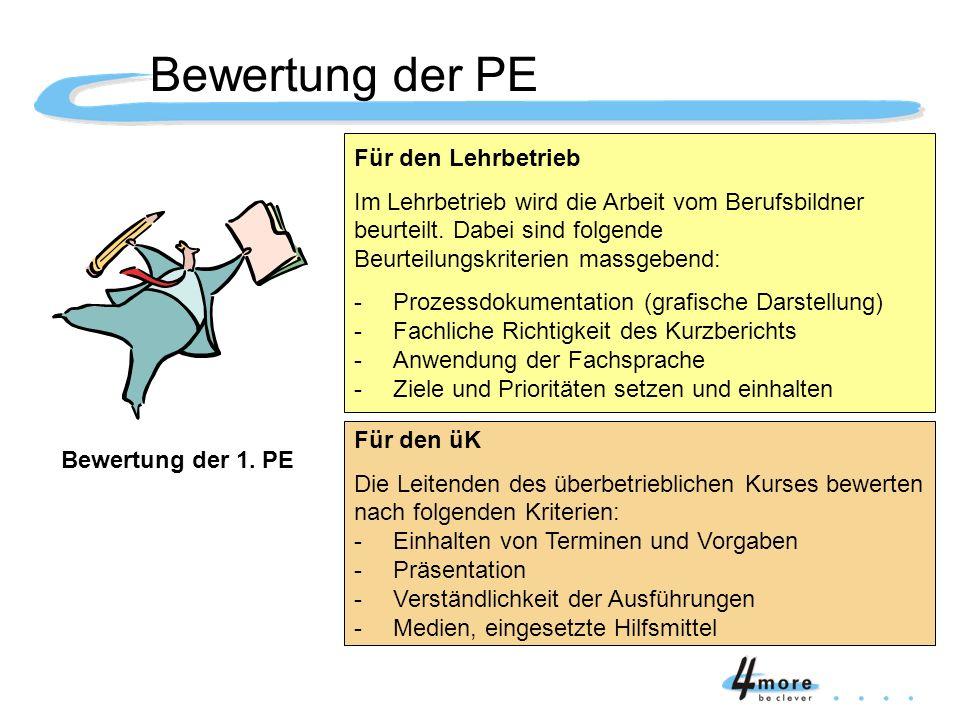 Bewertung der PE Für den Lehrbetrieb