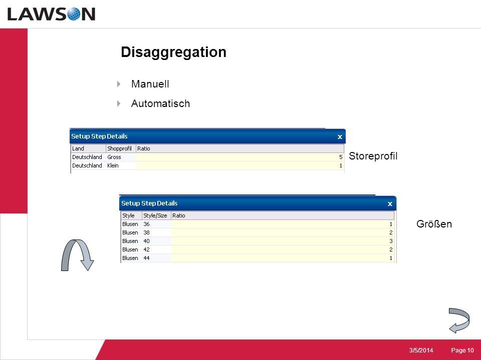 Disaggregation Manuell Automatisch Storeprofil Größen