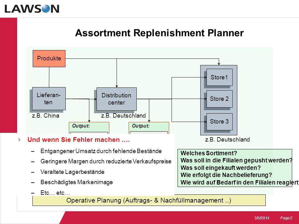 Assortment Replenishment Planner