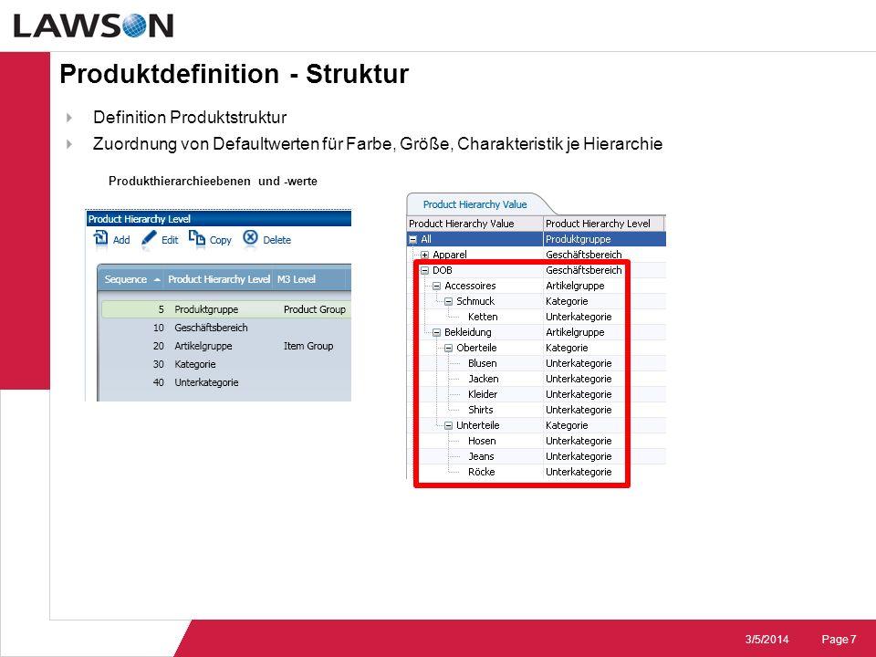 Produktdefinition - Struktur