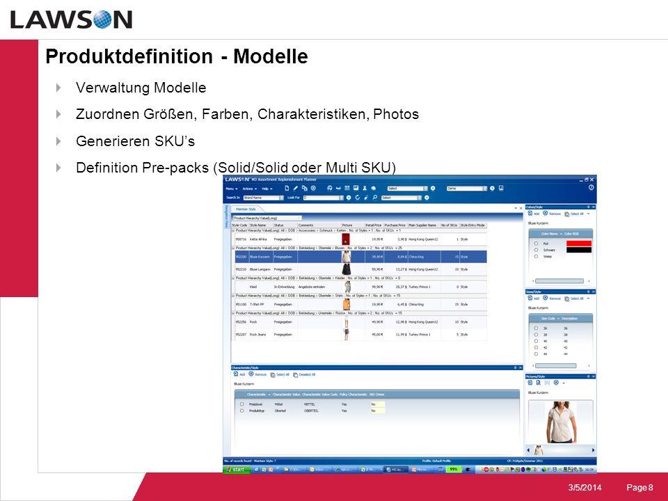Produktdefinition - Modelle