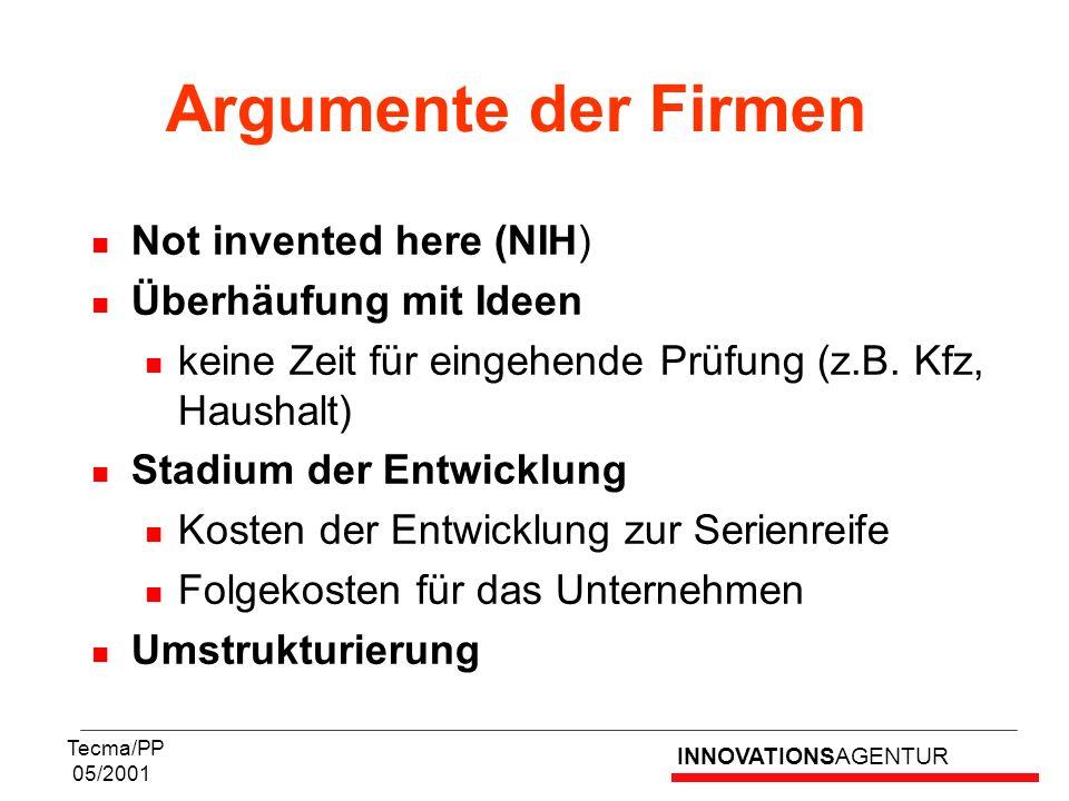 Argumente der Firmen Not invented here (NIH) Überhäufung mit Ideen