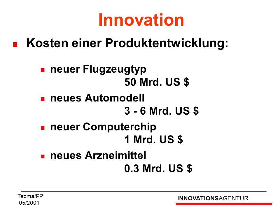 Innovation Kosten einer Produktentwicklung: