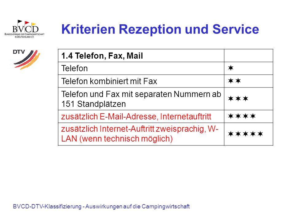 Kriterien Rezeption und Service