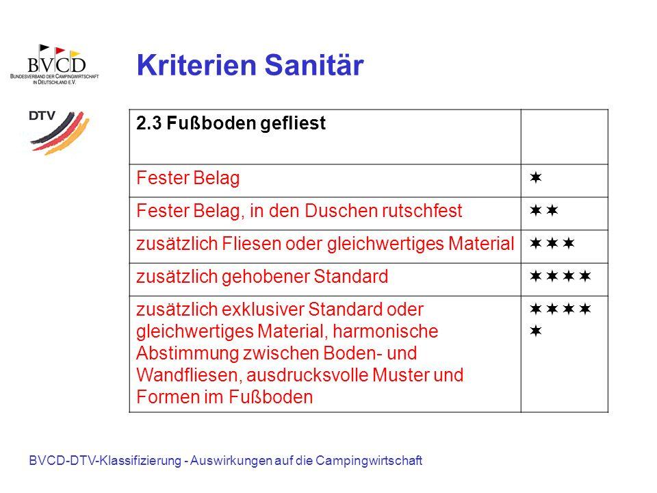 Kriterien Sanitär 2.3 Fußboden gefliest Fester Belag ¬
