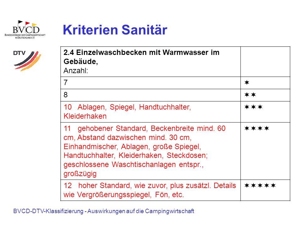 Kriterien Sanitär 2.4 Einzelwaschbecken mit Warmwasser im Gebäude, Anzahl: