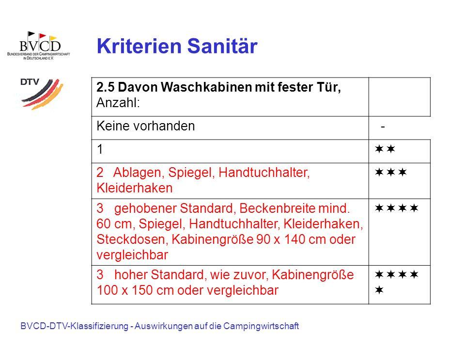 Kriterien Sanitär 2.5 Davon Waschkabinen mit fester Tür, Anzahl: