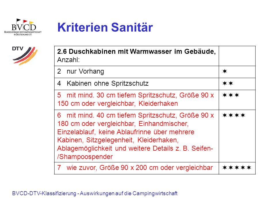 Kriterien Sanitär 2.6 Duschkabinen mit Warmwasser im Gebäude, Anzahl: