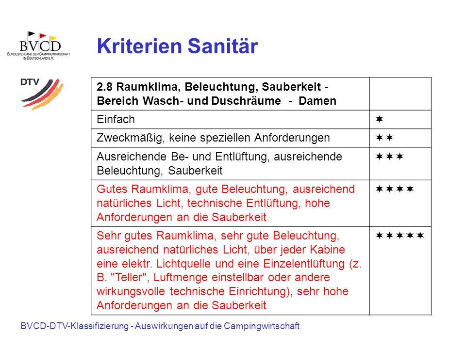 Kriterien Sanitär 2.8 Raumklima, Beleuchtung, Sauberkeit - Bereich Wasch- und Duschräume - Damen.