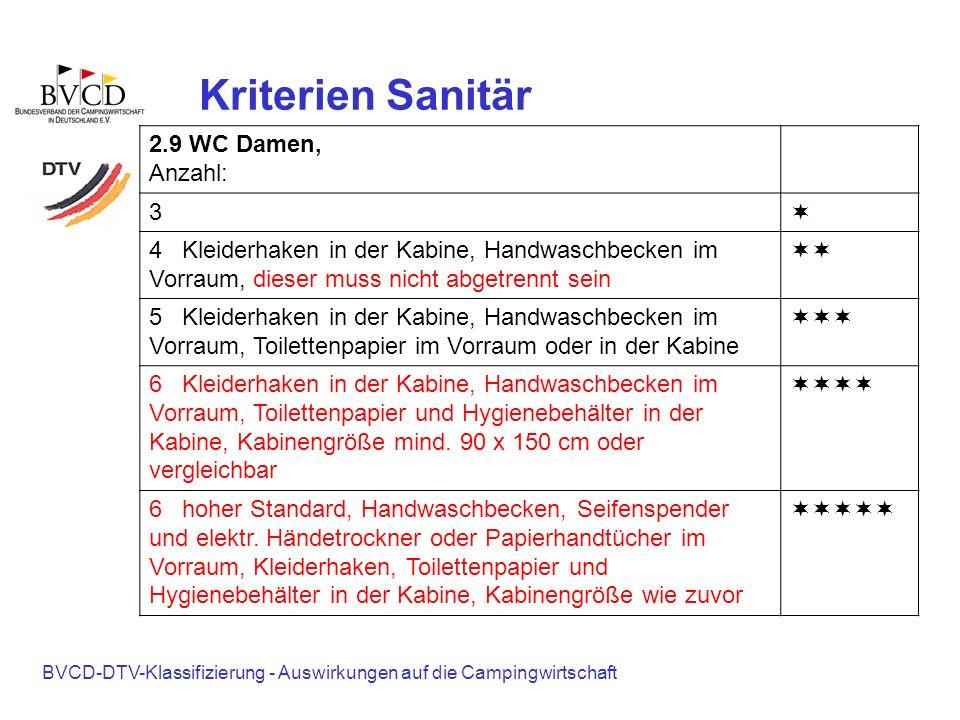 Kriterien Sanitär 2.9 WC Damen, Anzahl: 3 ¬