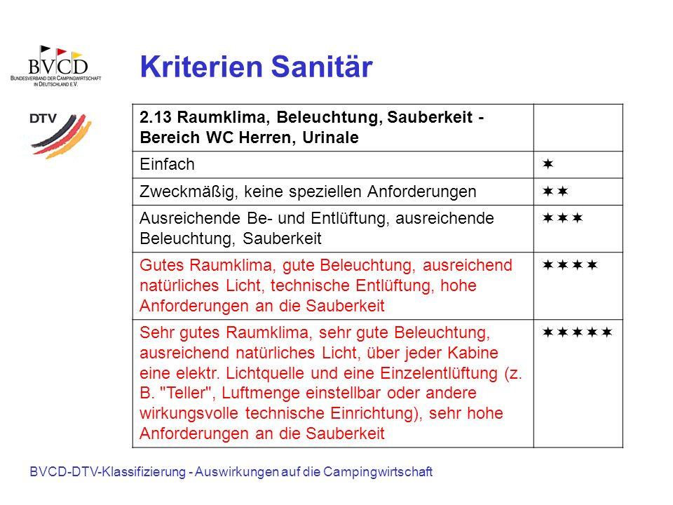 Kriterien Sanitär 2.13 Raumklima, Beleuchtung, Sauberkeit - Bereich WC Herren, Urinale. Einfach. ¬