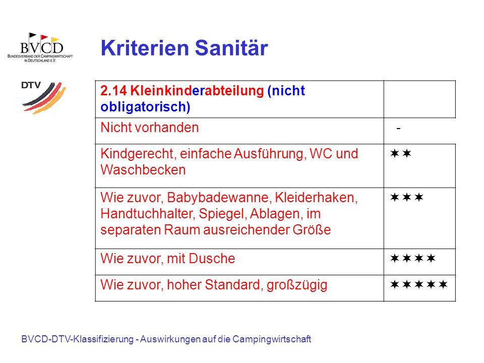 Kriterien Sanitär 2.14 Kleinkinderabteilung (nicht obligatorisch)