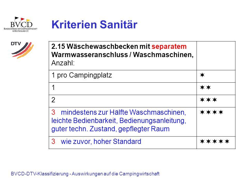 Kriterien Sanitär 2.15 Wäschewaschbecken mit separatem Warmwasseranschluss / Waschmaschinen, Anzahl: