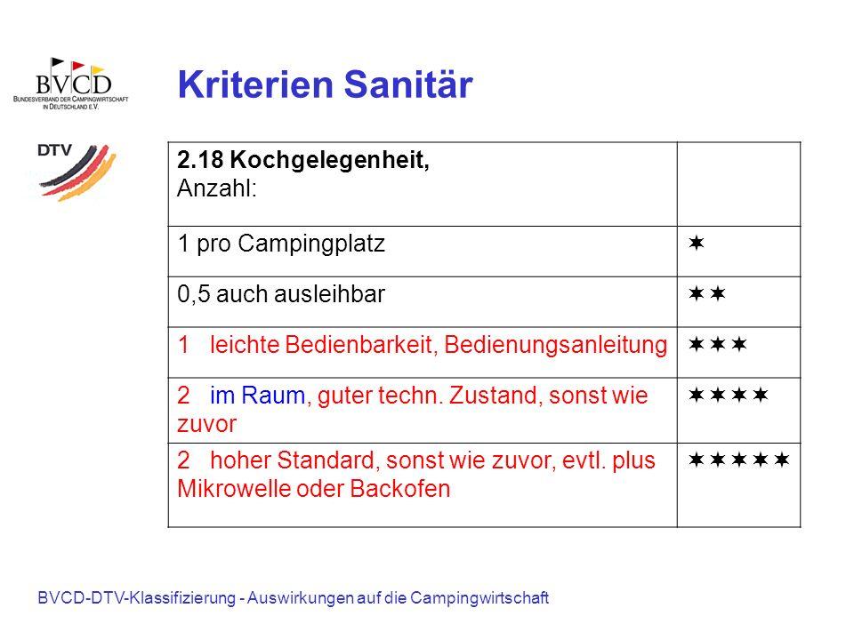 Kriterien Sanitär 2.18 Kochgelegenheit, Anzahl: 1 pro Campingplatz ¬