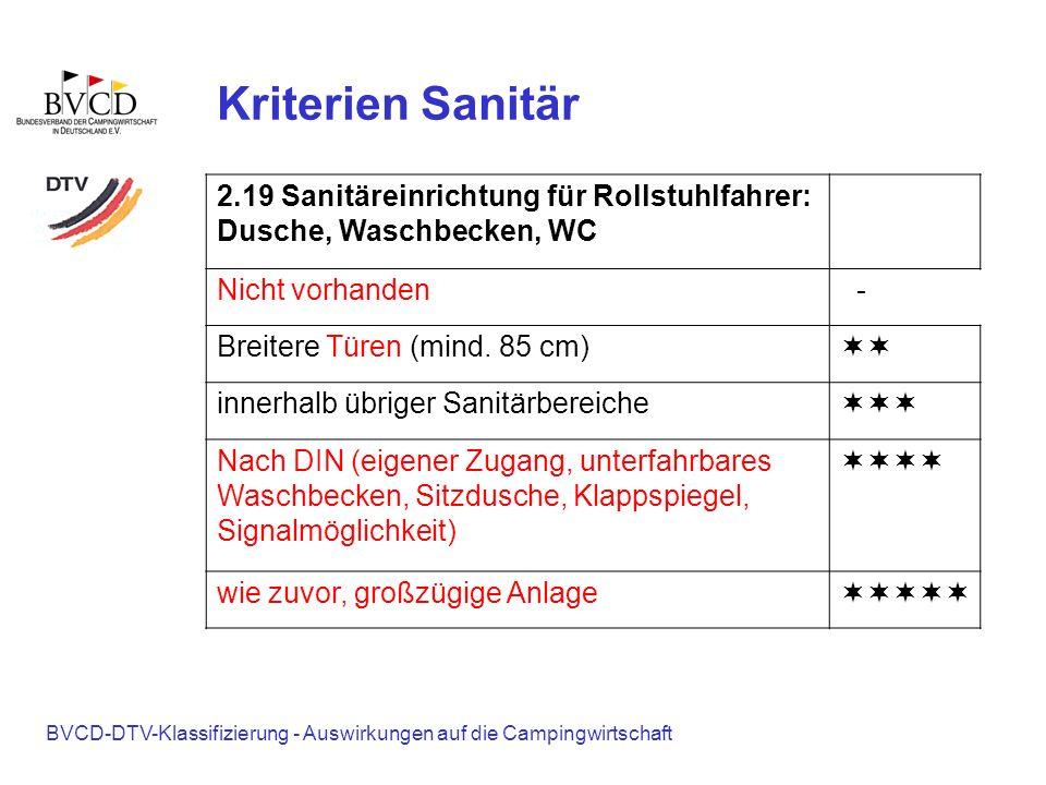 Kriterien Sanitär 2.19 Sanitäreinrichtung für Rollstuhlfahrer: Dusche, Waschbecken, WC. Nicht vorhanden.