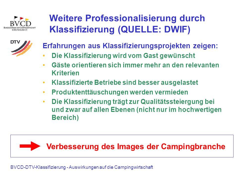 Weitere Professionalisierung durch Klassifizierung (QUELLE: DWIF)