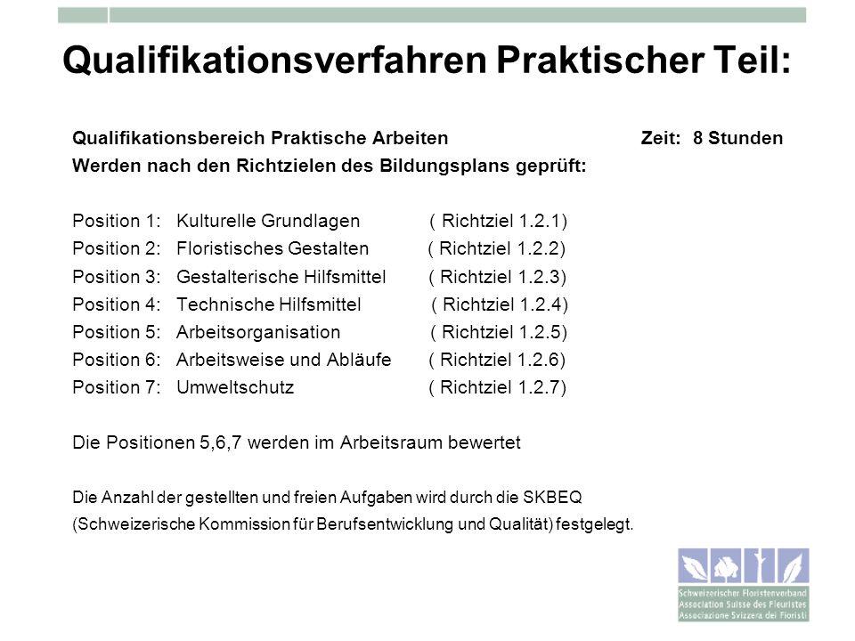 Qualifikationsverfahren Praktischer Teil: