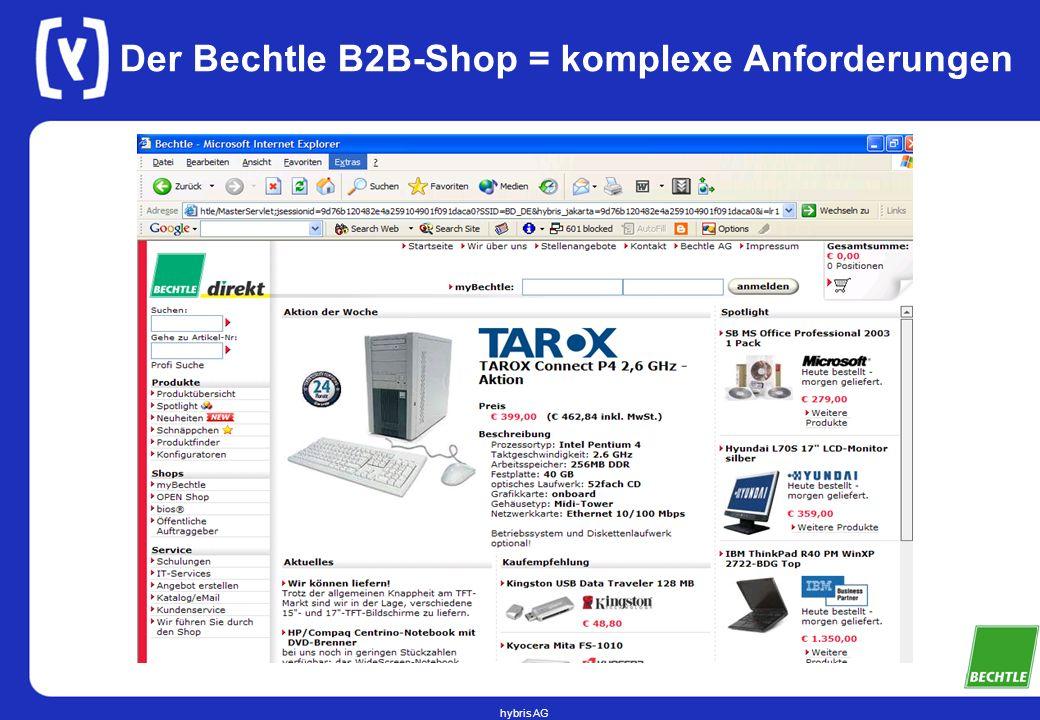 Der Bechtle B2B-Shop = komplexe Anforderungen
