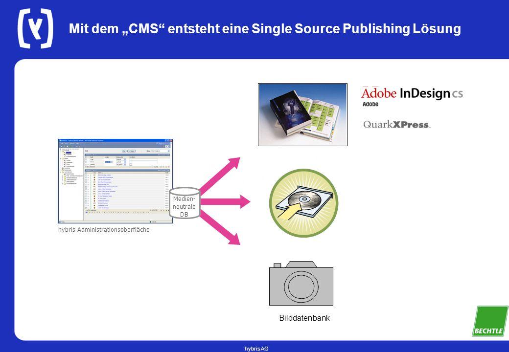 """Mit dem """"CMS entsteht eine Single Source Publishing Lösung"""