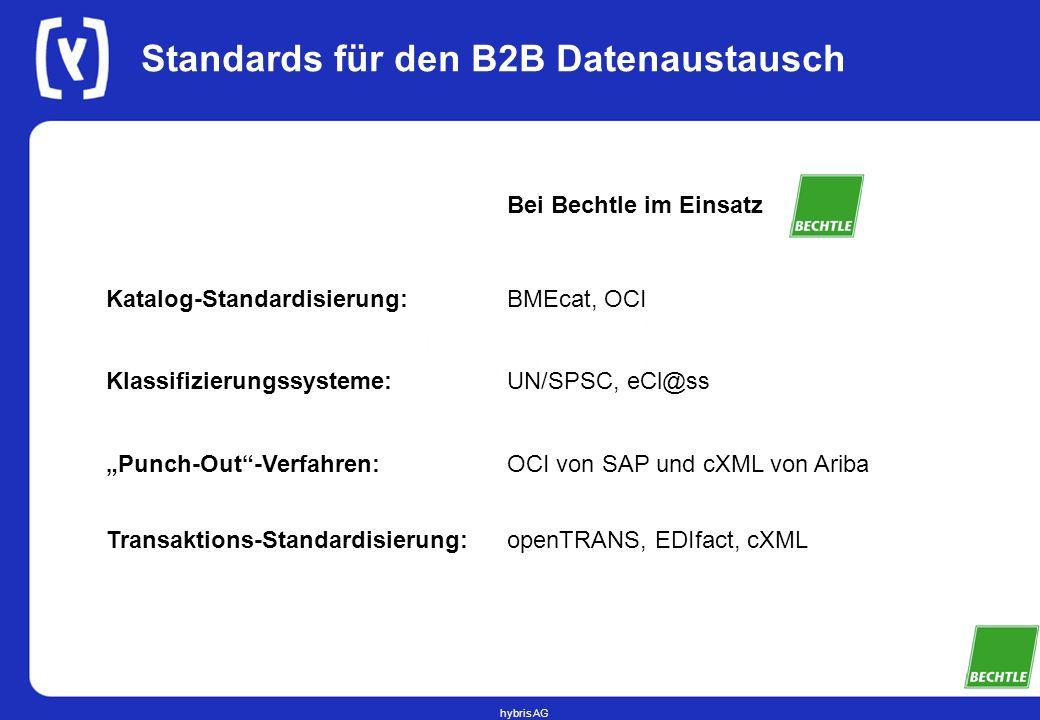 Standards für den B2B Datenaustausch