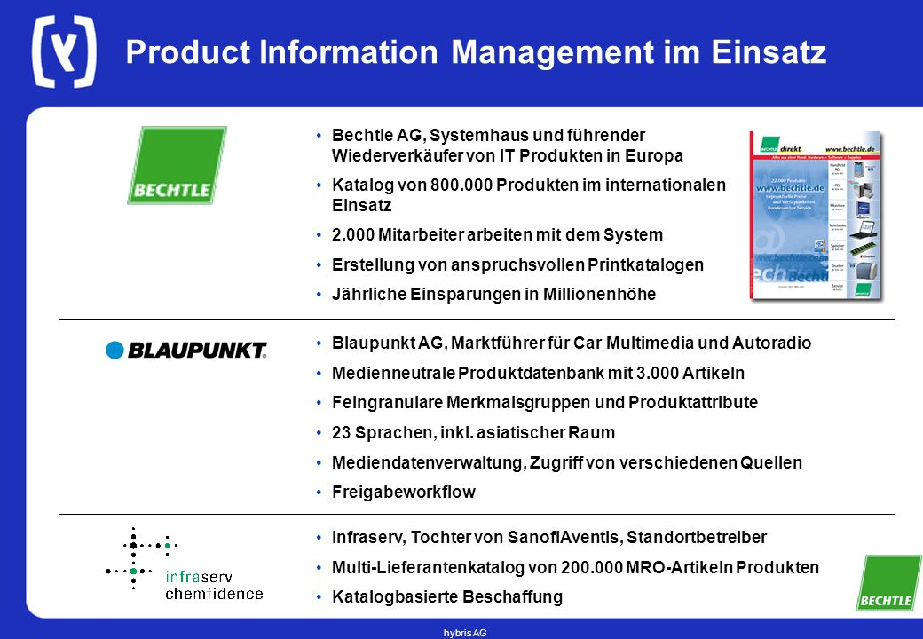 Product Information Management im Einsatz