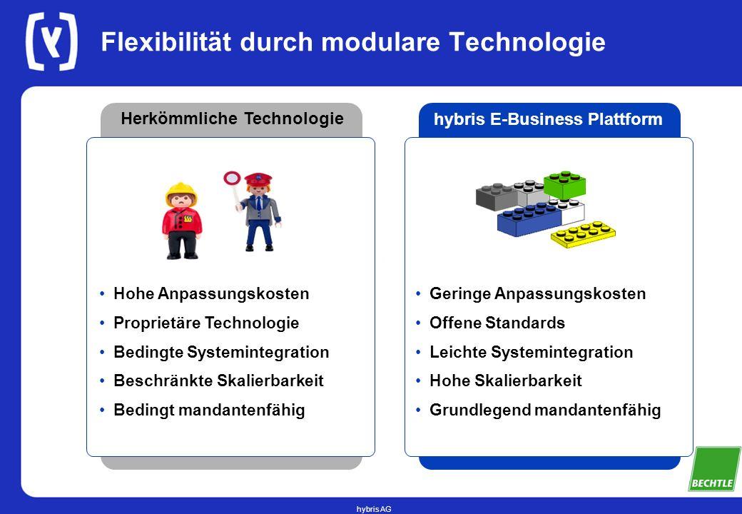 Flexibilität durch modulare Technologie