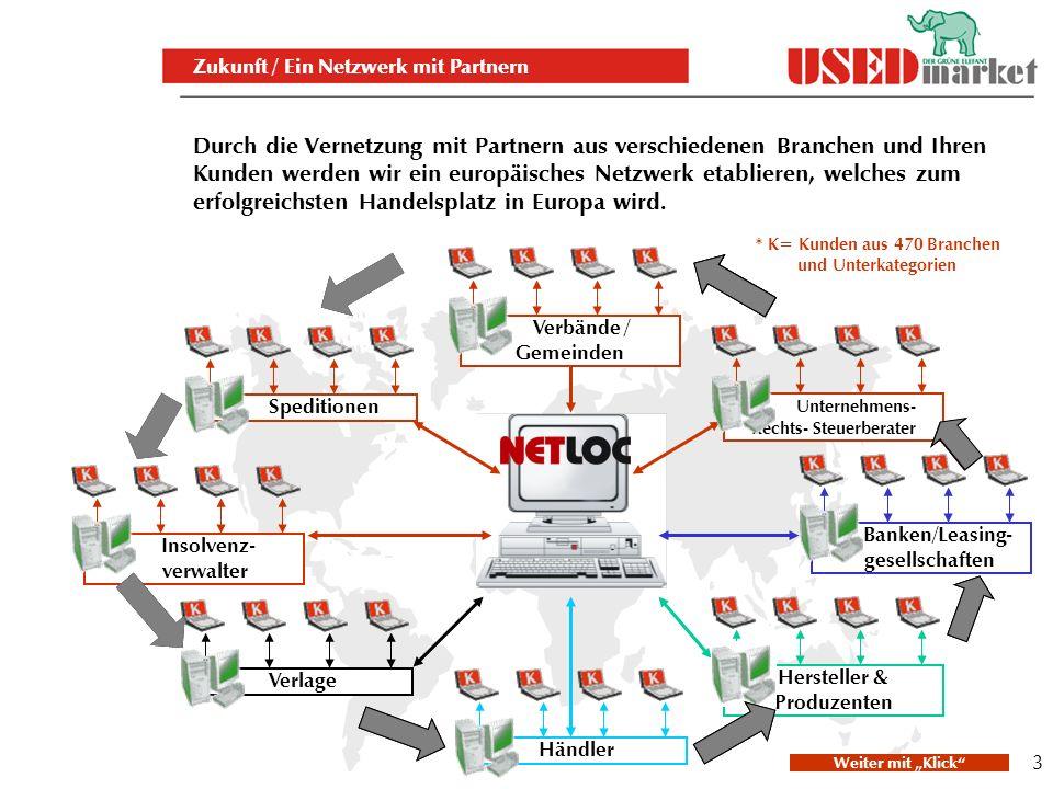 Zukunft / Ein Netzwerk mit Partnern