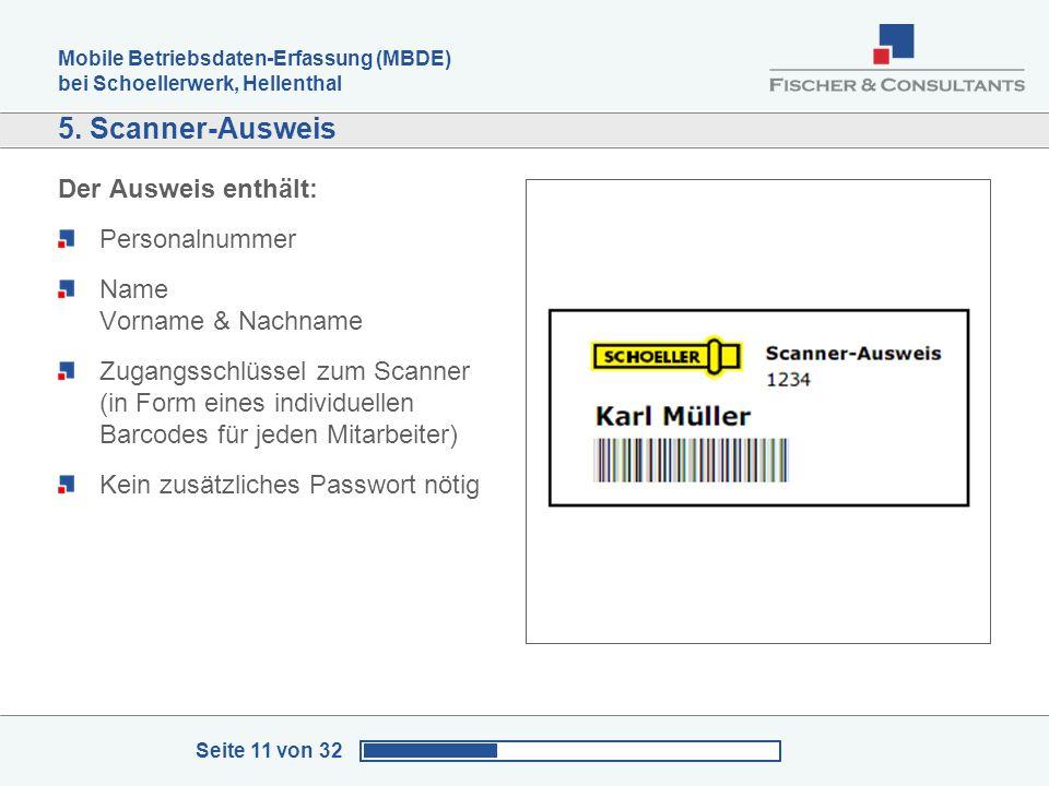 5. Scanner-Ausweis Der Ausweis enthält: Personalnummer