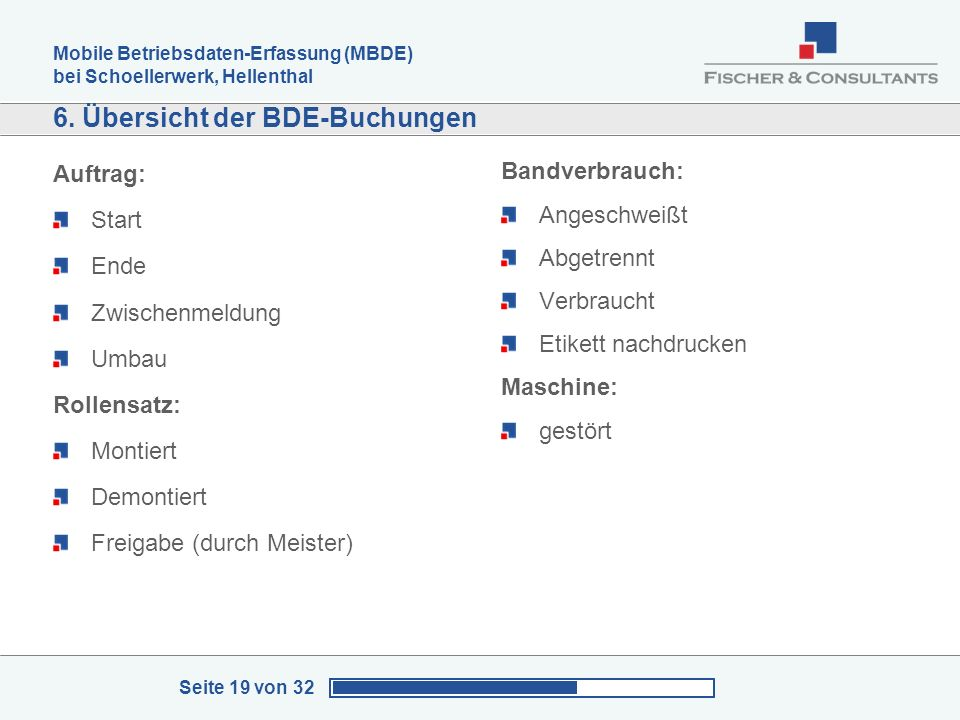 6. Übersicht der BDE-Buchungen