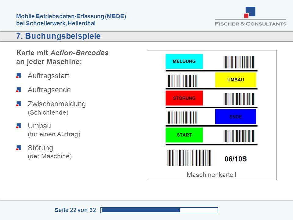 7. Buchungsbeispiele Karte mit Action-Barcodes an jeder Maschine: