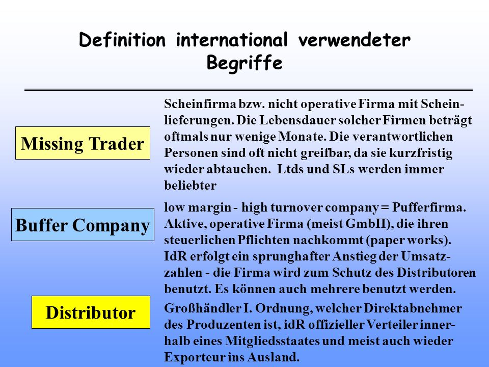 Definition international verwendeter Begriffe