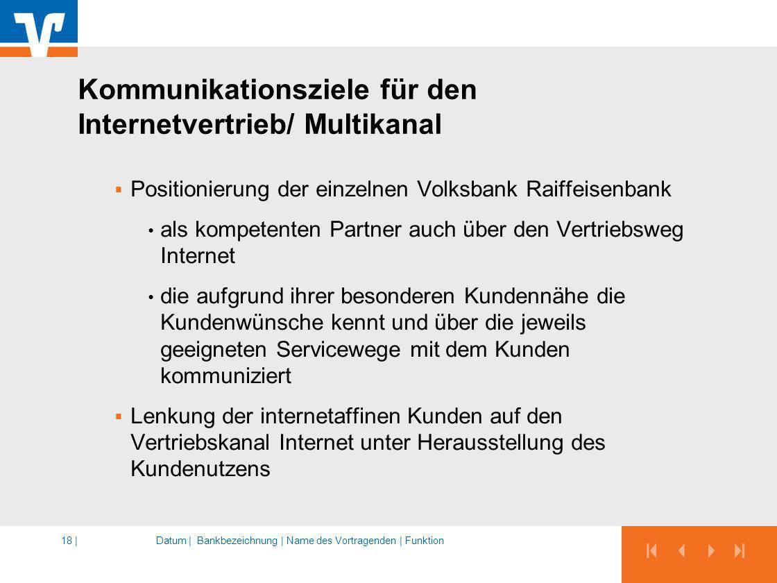 Kommunikationsziele für den Internetvertrieb/ Multikanal
