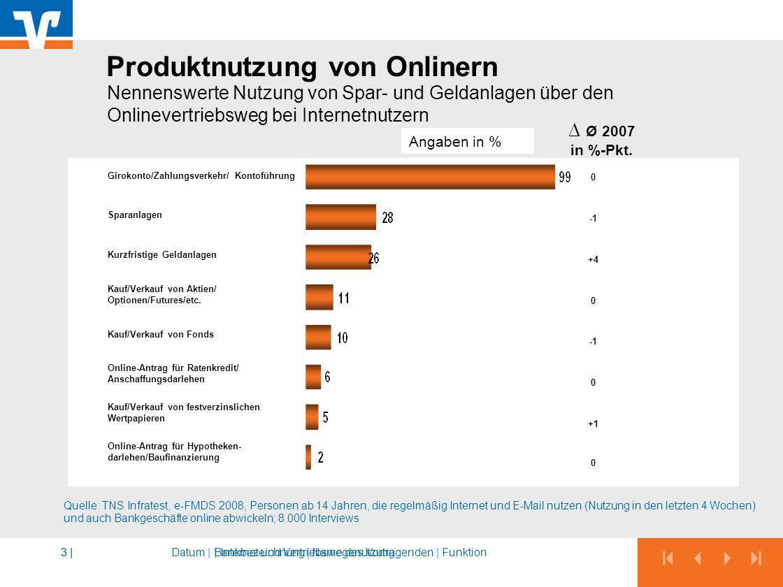 Produktnutzung von Onlinern