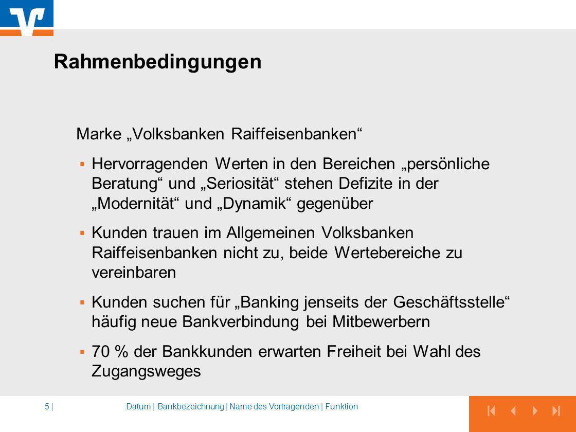 """Rahmenbedingungen Marke """"Volksbanken Raiffeisenbanken"""