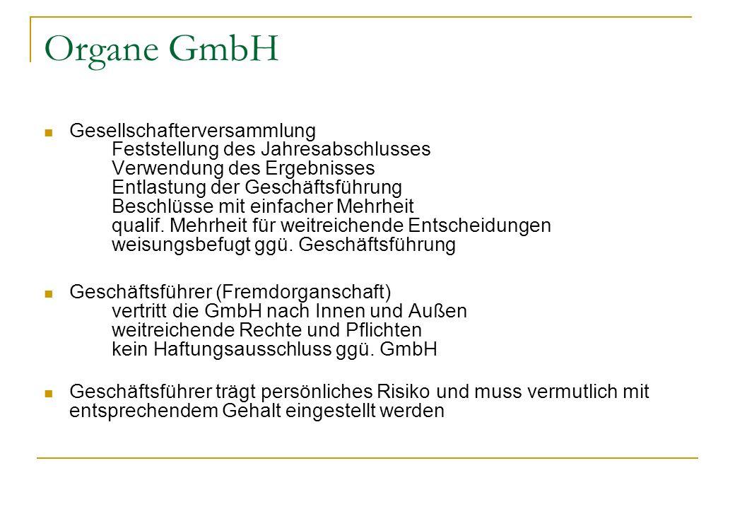 Organe GmbH