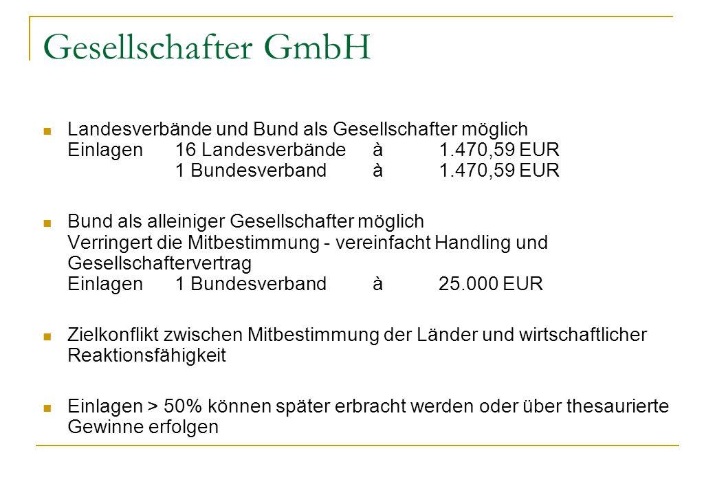 Gesellschafter GmbH Landesverbände und Bund als Gesellschafter möglich Einlagen 16 Landesverbände à 1.470,59 EUR 1 Bundesverband à 1.470,59 EUR.