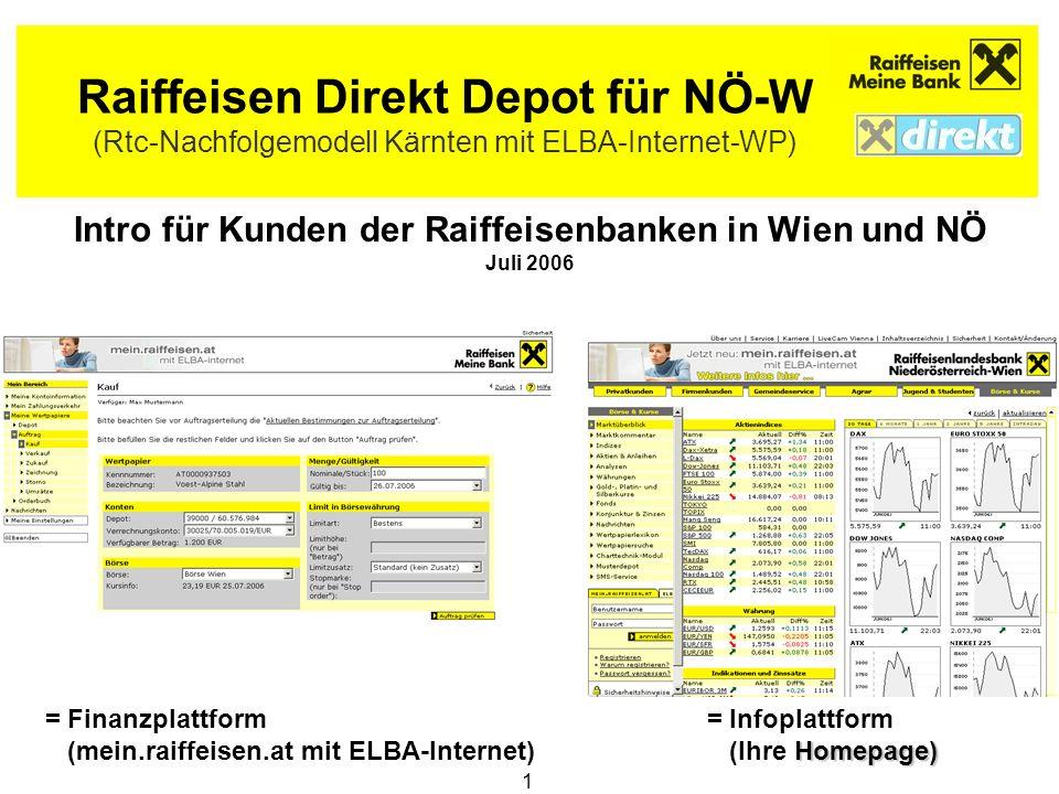 Intro für Kunden der Raiffeisenbanken in Wien und NÖ Juli 2006