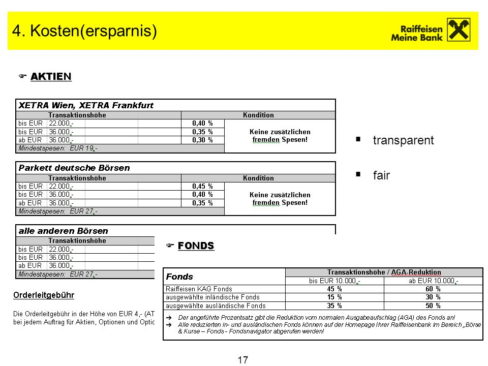 4. Kosten(ersparnis) transparent fair