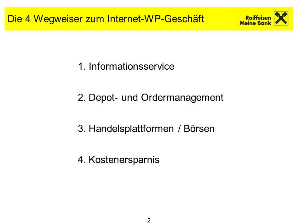 Die 4 Wegweiser zum Internet-WP-Geschäft