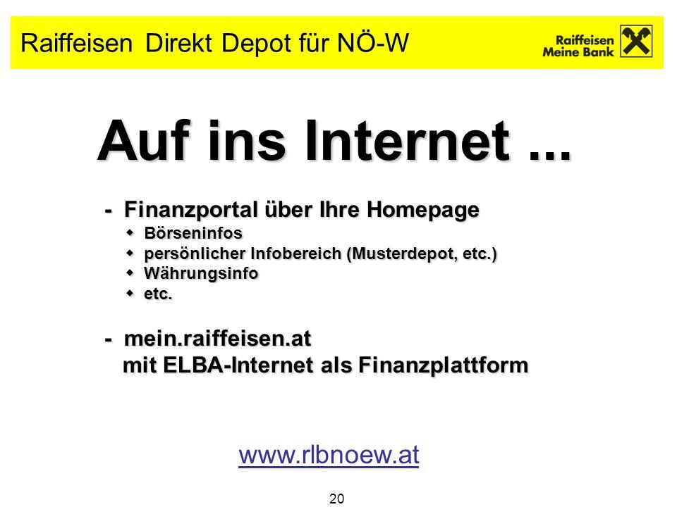 Raiffeisen Direkt Depot für NÖ-W