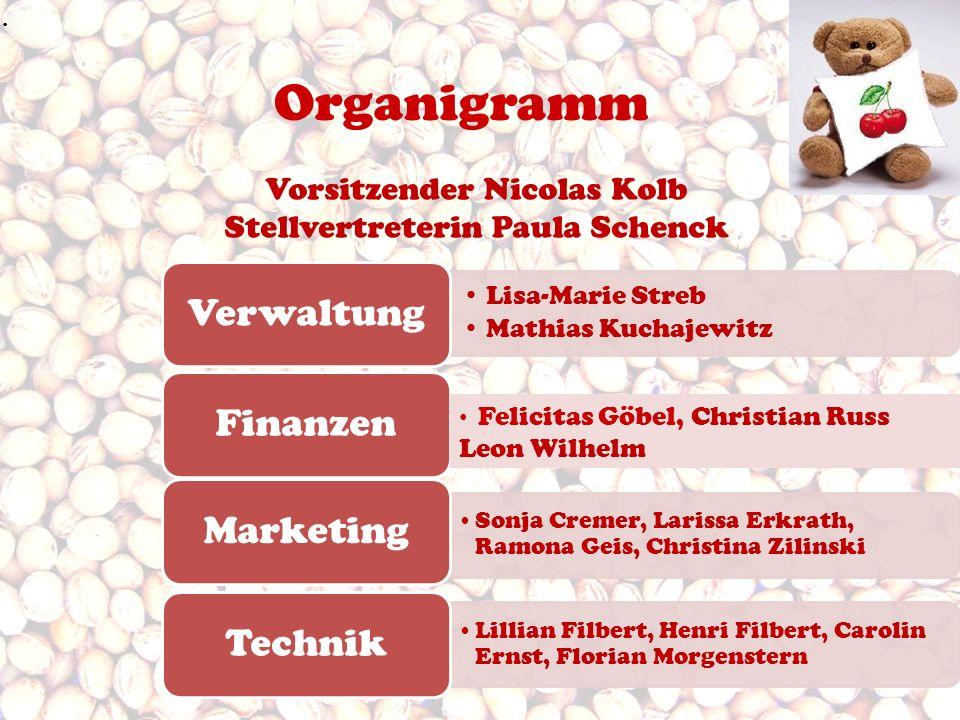 Organigramm Vorsitzender Nicolas Kolb Stellvertreterin Paula Schenck