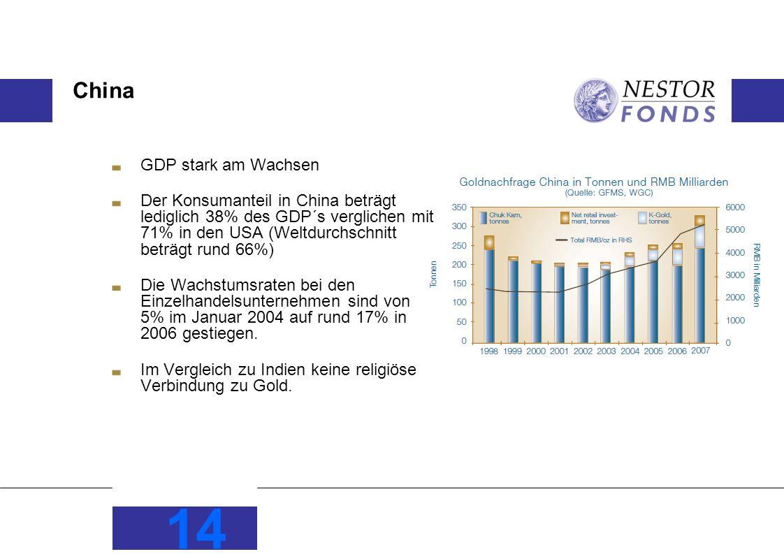 China GDP stark am Wachsen