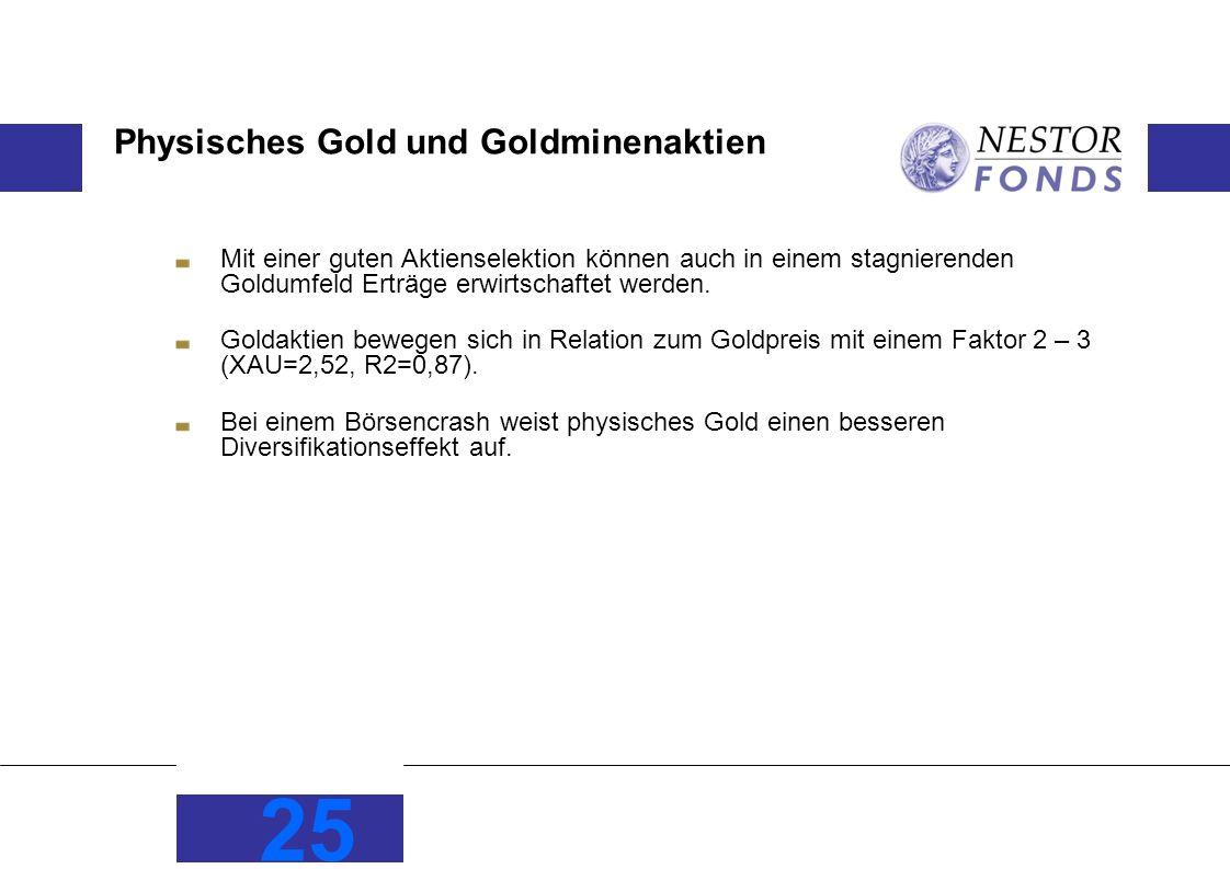 Physisches Gold und Goldminenaktien