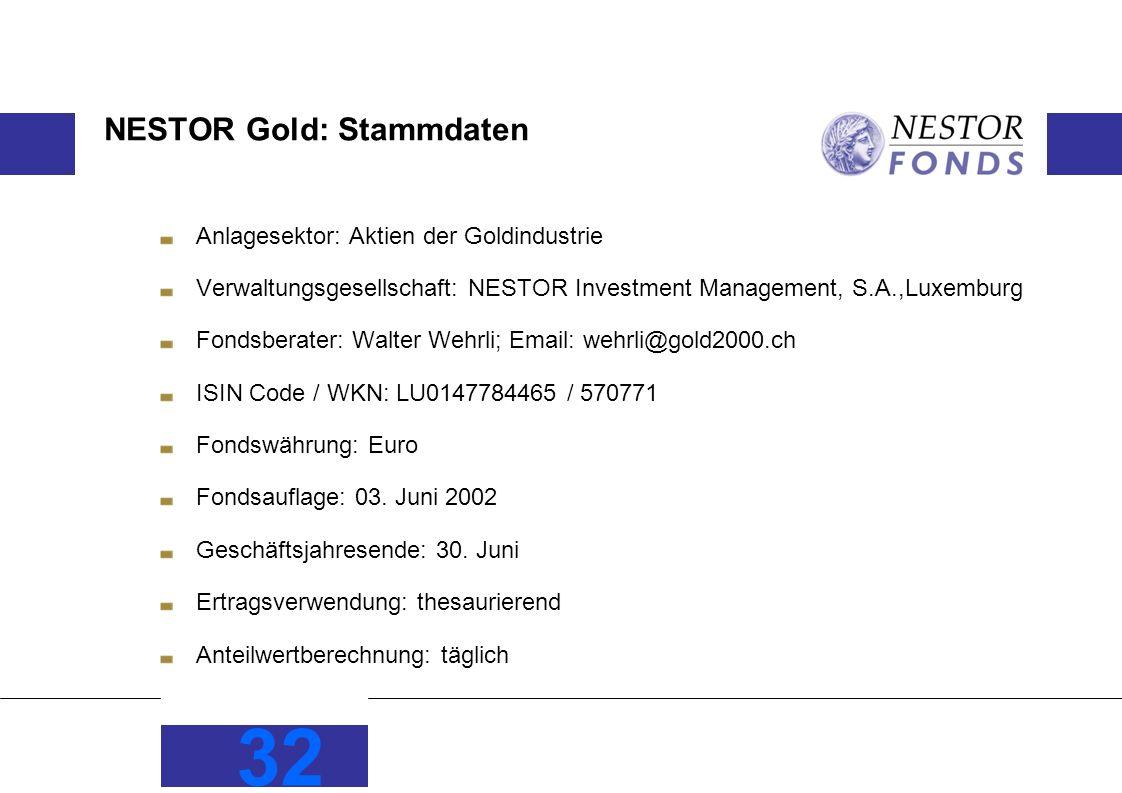 NESTOR Gold: Stammdaten