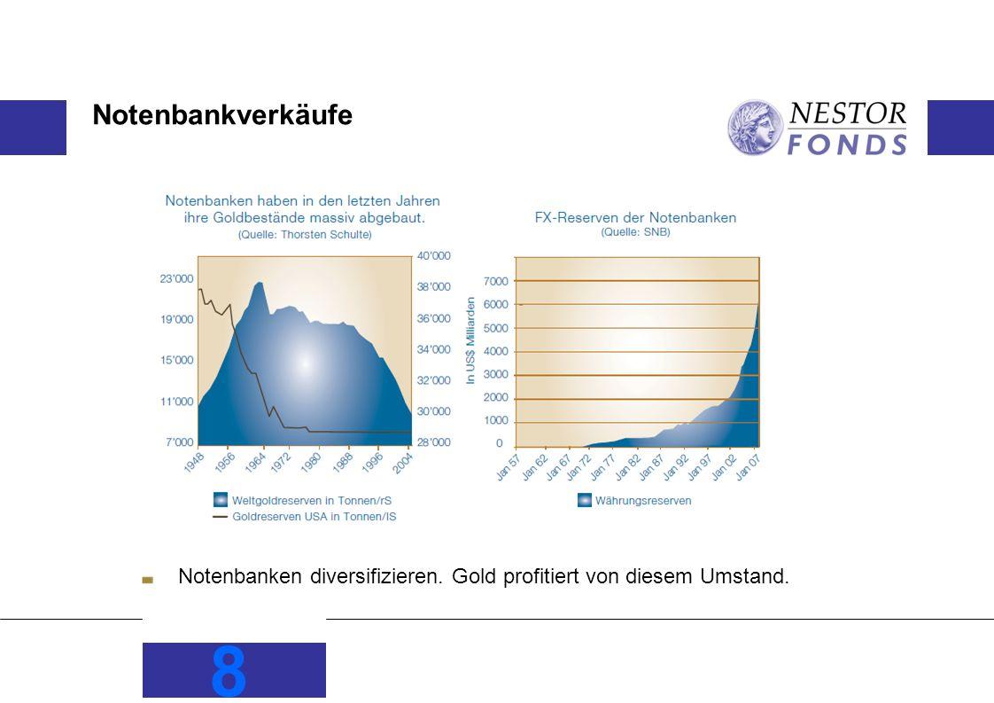 Notenbankverkäufe Notenbanken diversifizieren. Gold profitiert von diesem Umstand.