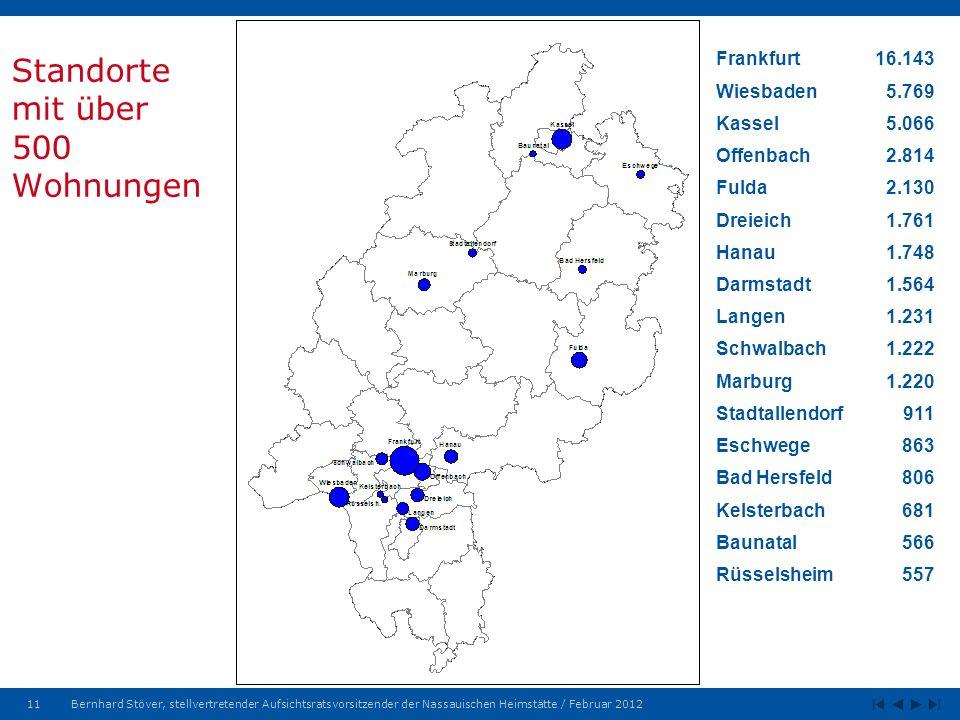 Standorte mit über 500 Wohnungen