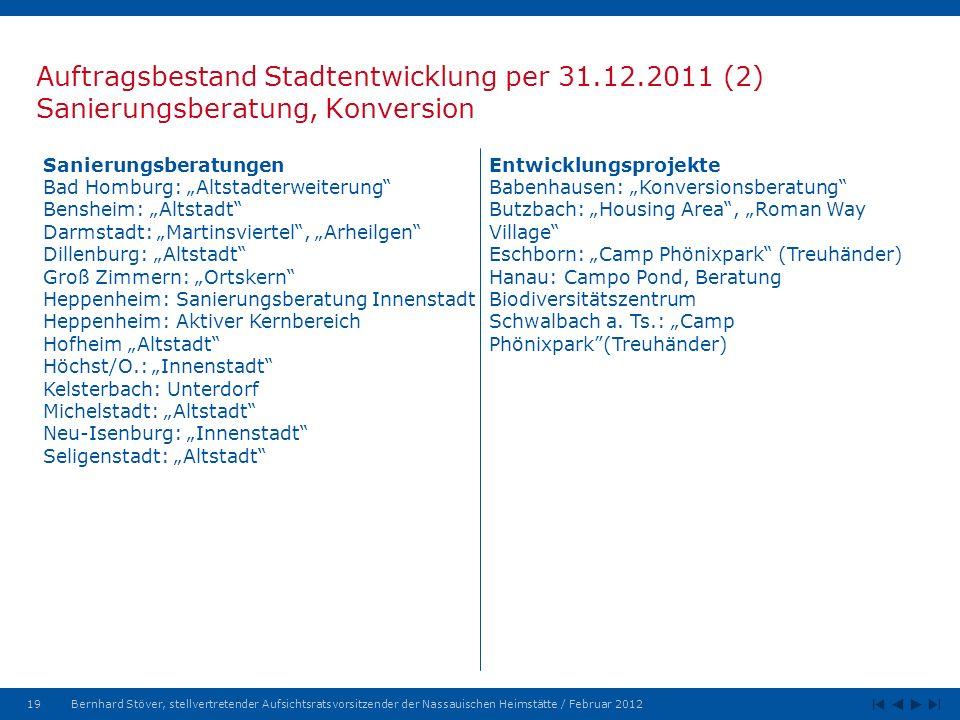 Auftragsbestand Stadtentwicklung per 31. 12